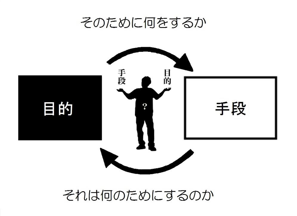 http://www.zenwell.co.jp/news/%E6%89%8B%E6%AE%B5%E3%81%A8%E7%9B%AE%E7%9A%84.jpg